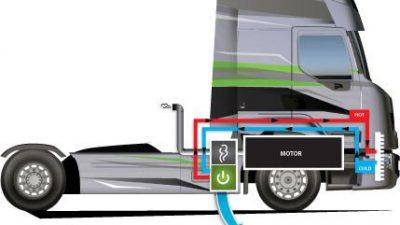 """Projekt """"RENOTER"""" Renault Truck"""