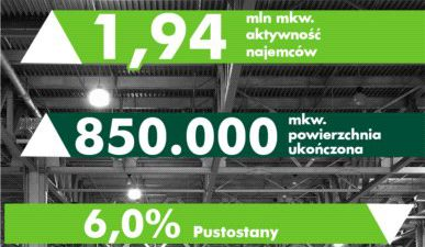 Wzrost aktywności w rejonie warszawskim