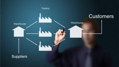 Potencjał inteligentnych fabryk