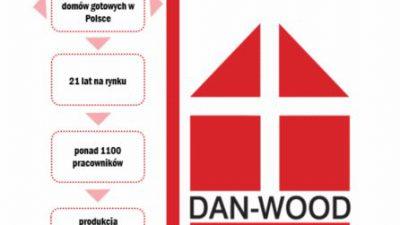 Danwood buduje swoją przewagę z EQ System