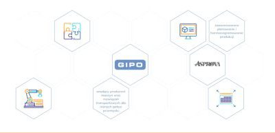 GIPO stawia na eq system