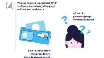 Raport: polscy specjaliści o przełożonych