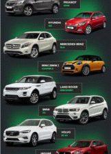 10 wymarzonych aut dla kobiet