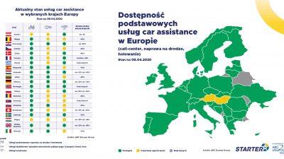 Raport o stanie usług car assistance