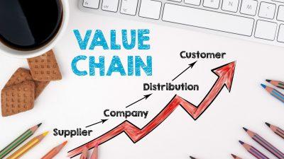 Co się dzieje z globalnymi łańcuchami wartości?
