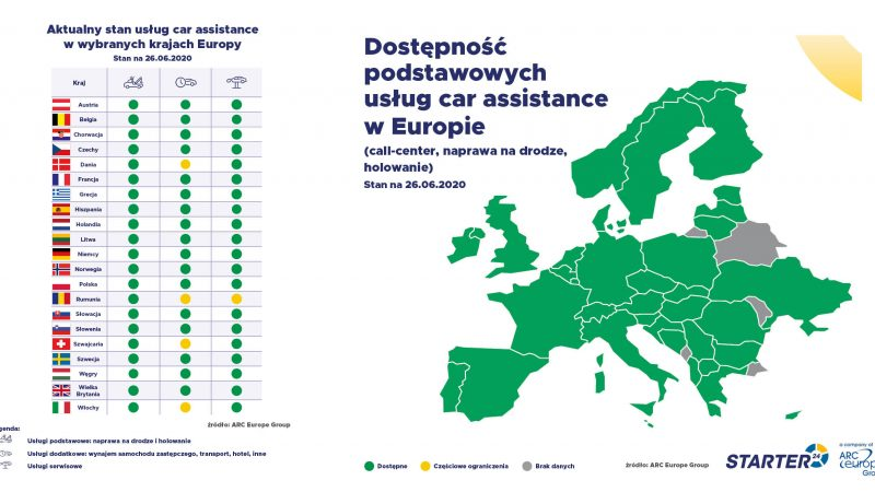 """Branża car assistance w """"nowej normalności"""""""