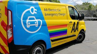 Elektryczna przyszłość assistance