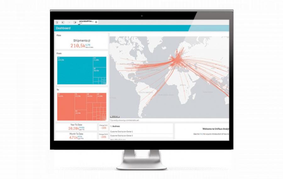 Nowe narzędzie analityczne dla e-commerce