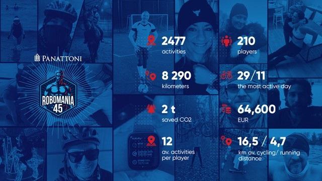 Panattończycy zebrali 64 600 euro w 2 tygodnie